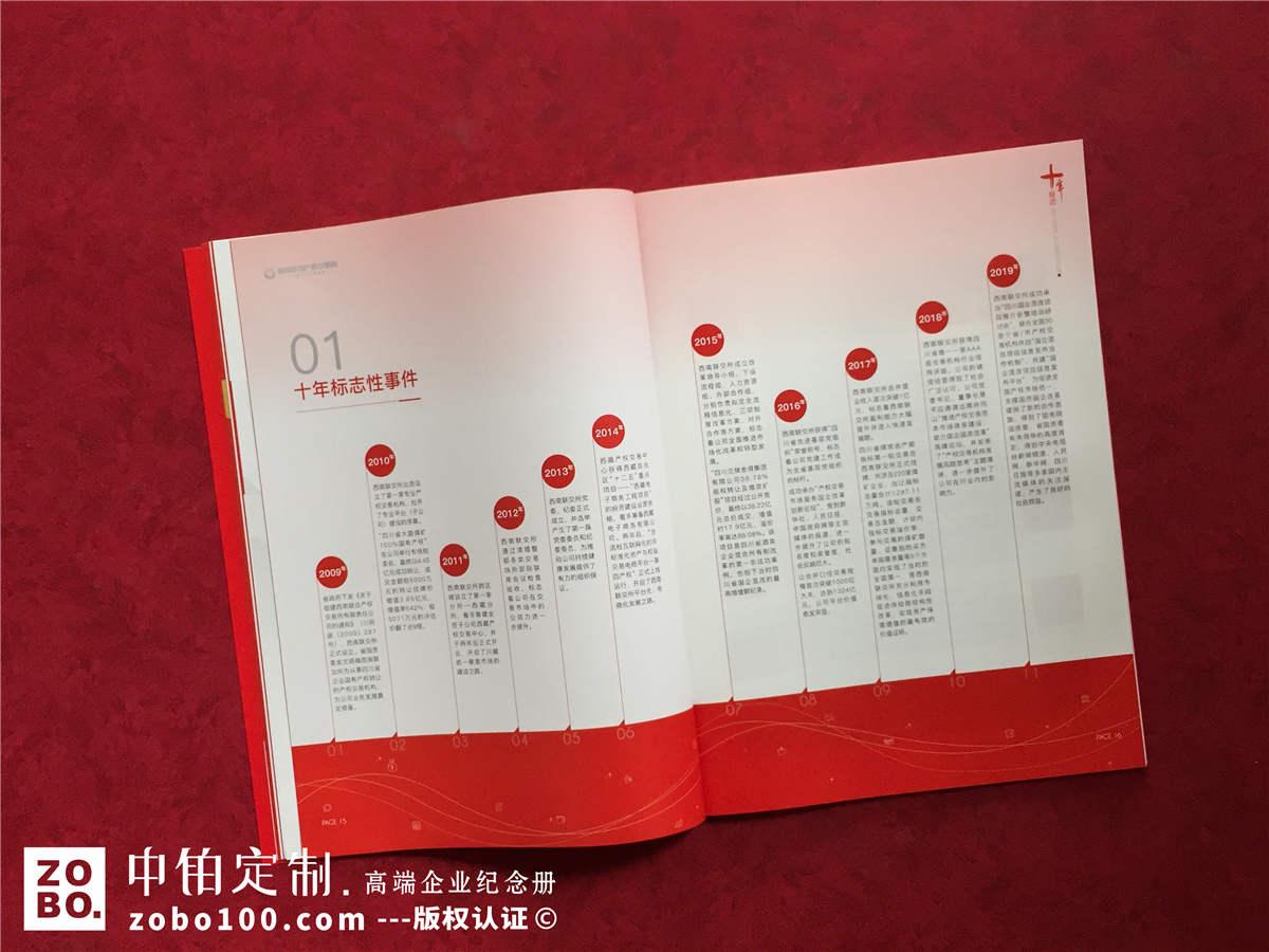 公司周年庆刊物策划-企业年度纪念专刊设计怎么做